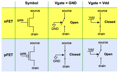 Learn Digilentinc Introduction To Electronic Circuits