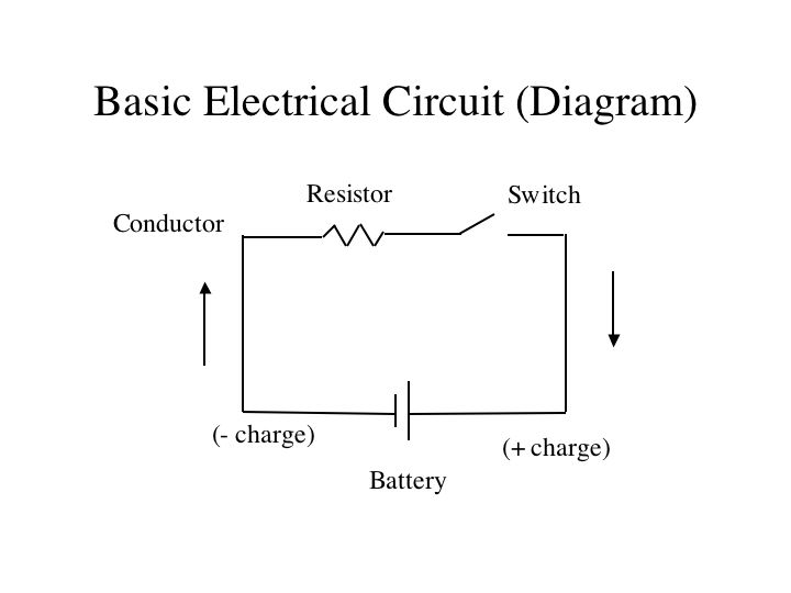 Draw The Diagram Of Simple Electric Circuit