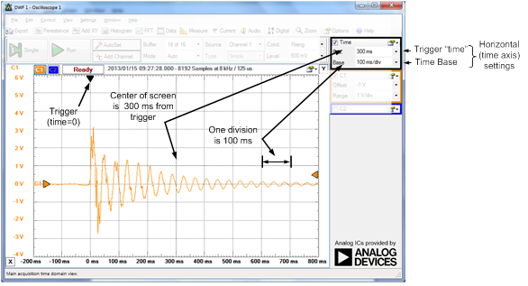 Oscilloscope Y Axis : Learn digilentinc data display using oscilloscopes