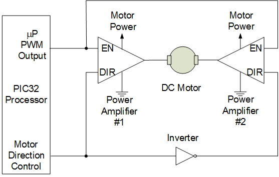 Learn Digilentinc   Project 9: Controlling a DC Motor